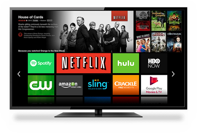 Unblock Netflix, Hulu, Amazon Prime, Spotify, Pandora Radio, HBO from all your devices
